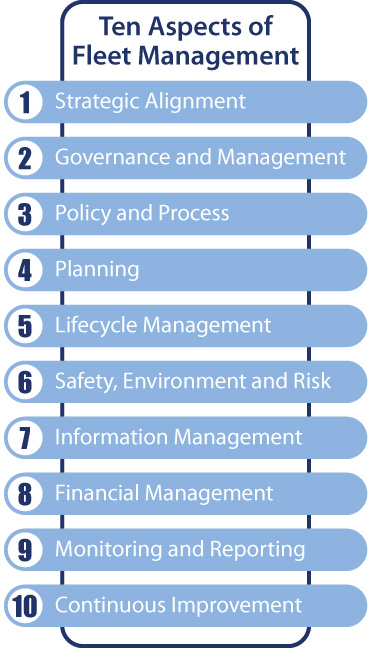 10 aspects fleet management